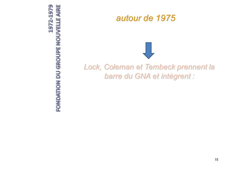 18 autour de 1975 Martine Époque quitte pour USA Lock, Coleman et Tembeck prennent la barre du GNA et intègrent : émotion théâtralité recherche intéri