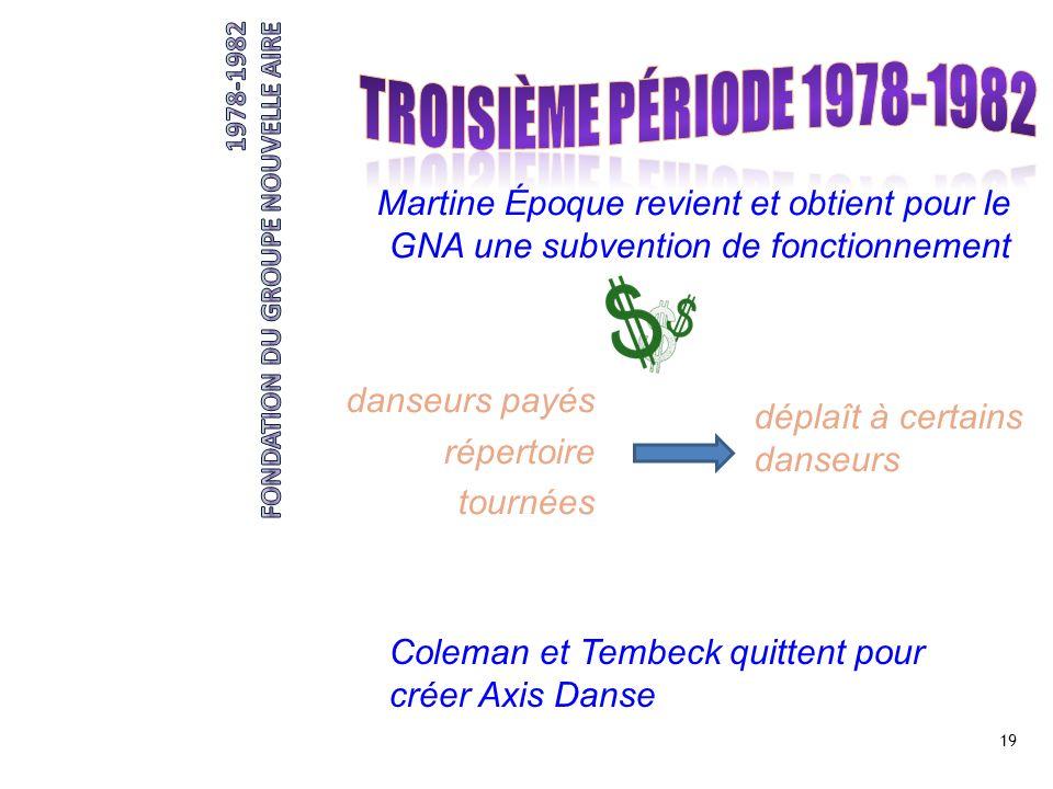 19 Martine Époque revient et obtient pour le GNA une subvention de fonctionnement danseurs payés répertoire tournées déplaît à certains danseurs Colem
