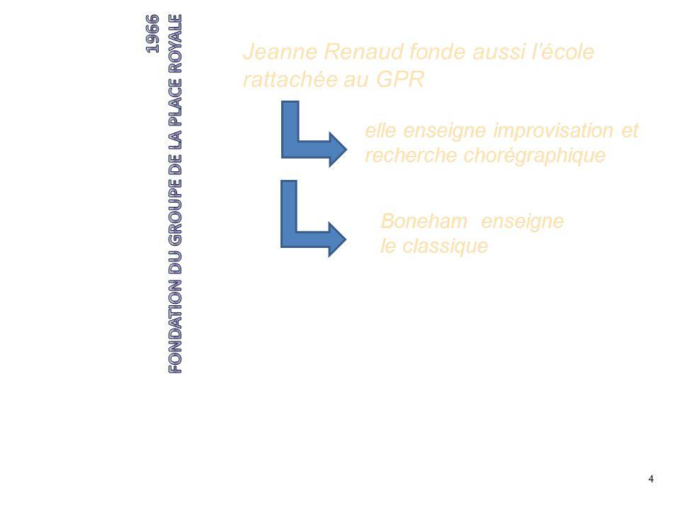 4 Jeanne Renaud fonde aussi lécole rattachée au GPR elle enseigne improvisation et recherche chorégraphique Boneham enseigne le classique Qualités de