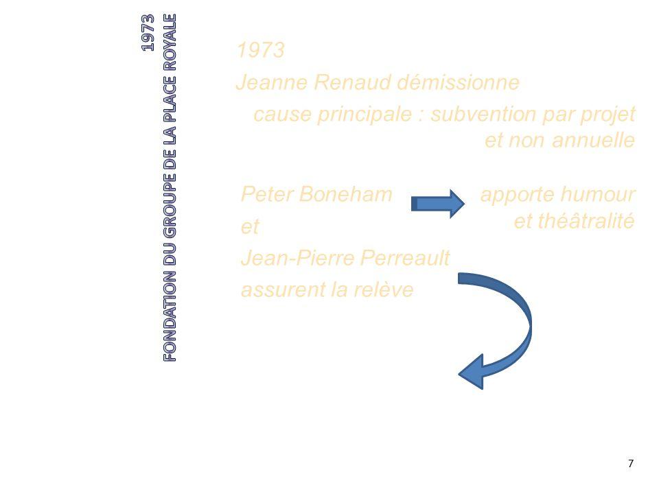 7 1973 Jeanne Renaud démissionne cause principale : subvention par projet et non annuelle Peter Boneham et Jean-Pierre Perreault assurent la relève ap
