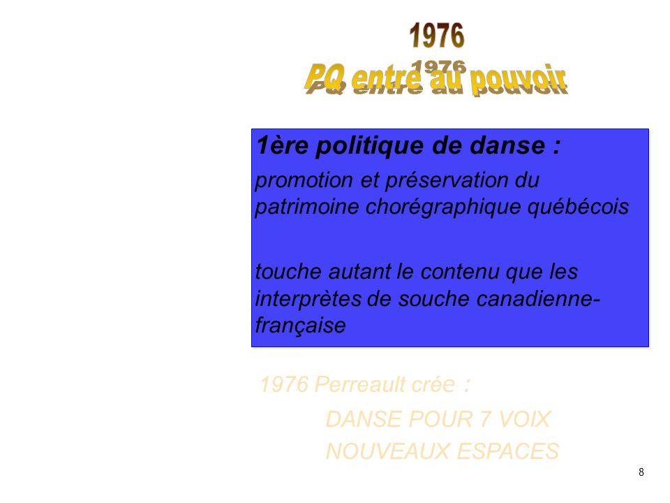 19 Martine Époque revient et obtient pour le GNA une subvention de fonctionnement danseurs payés répertoire tournées déplaît à certains danseurs Coleman et Tembeck quittent pour créer Axis Danse