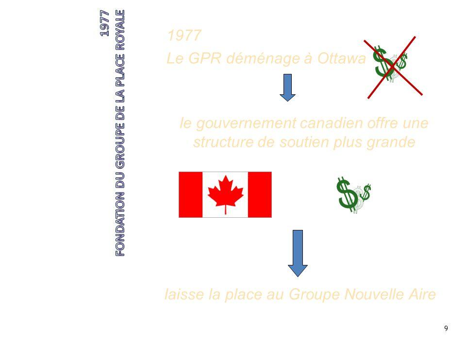 9 1977 Le GPR déménage à Ottawa le gouvernement canadien offre une structure de soutien plus grande laisse la place au Groupe Nouvelle Aire