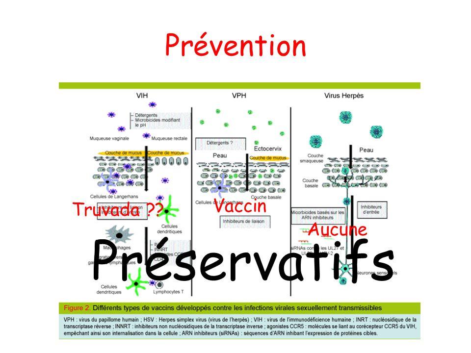 Prévention Truvada ?? Vaccin Aucune Préservatifs