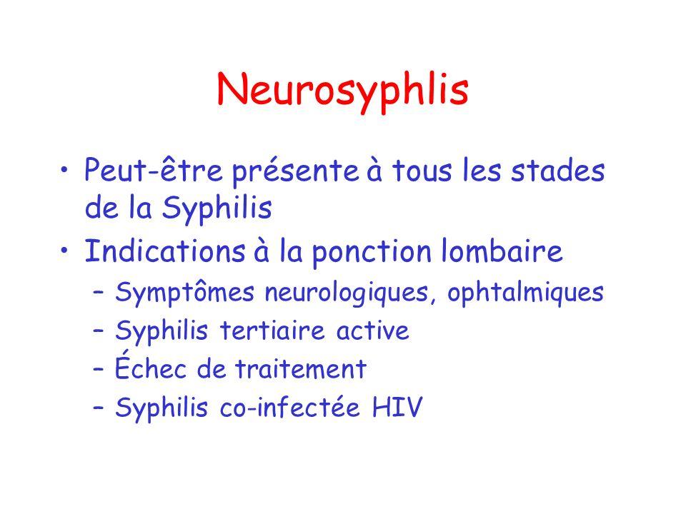 Neurosyphlis Peut-être présente à tous les stades de la Syphilis Indications à la ponction lombaire –Symptômes neurologiques, ophtalmiques –Syphilis t