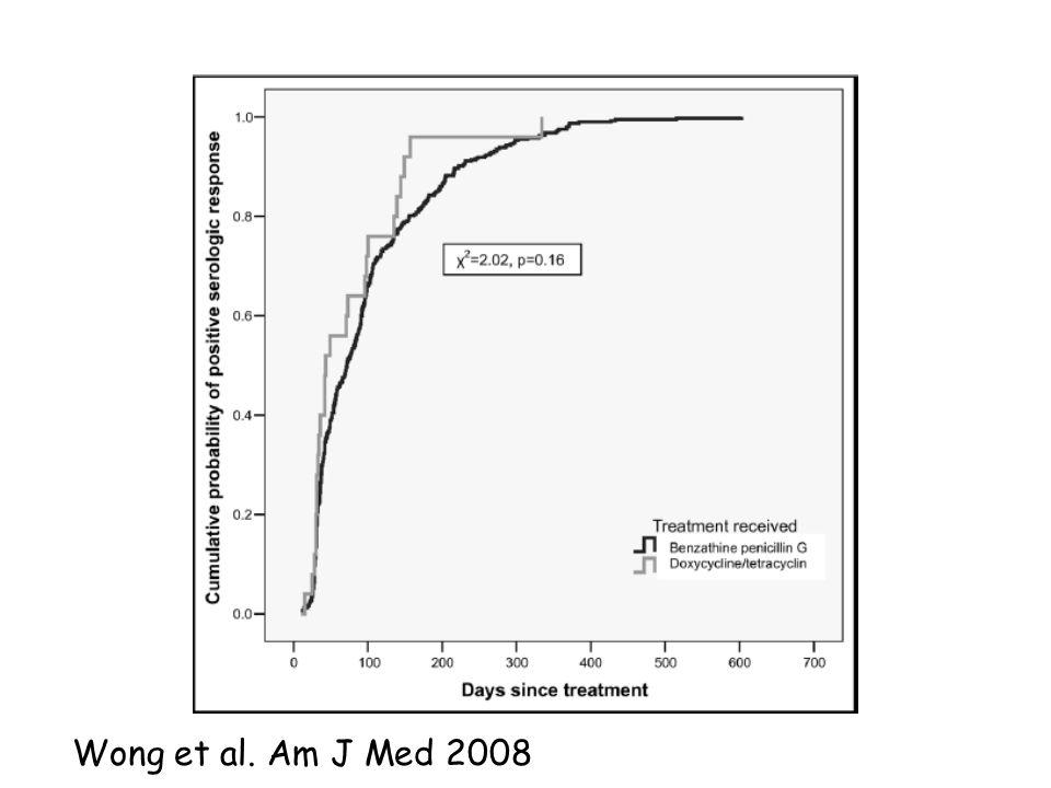 Wong et al. Am J Med 2008