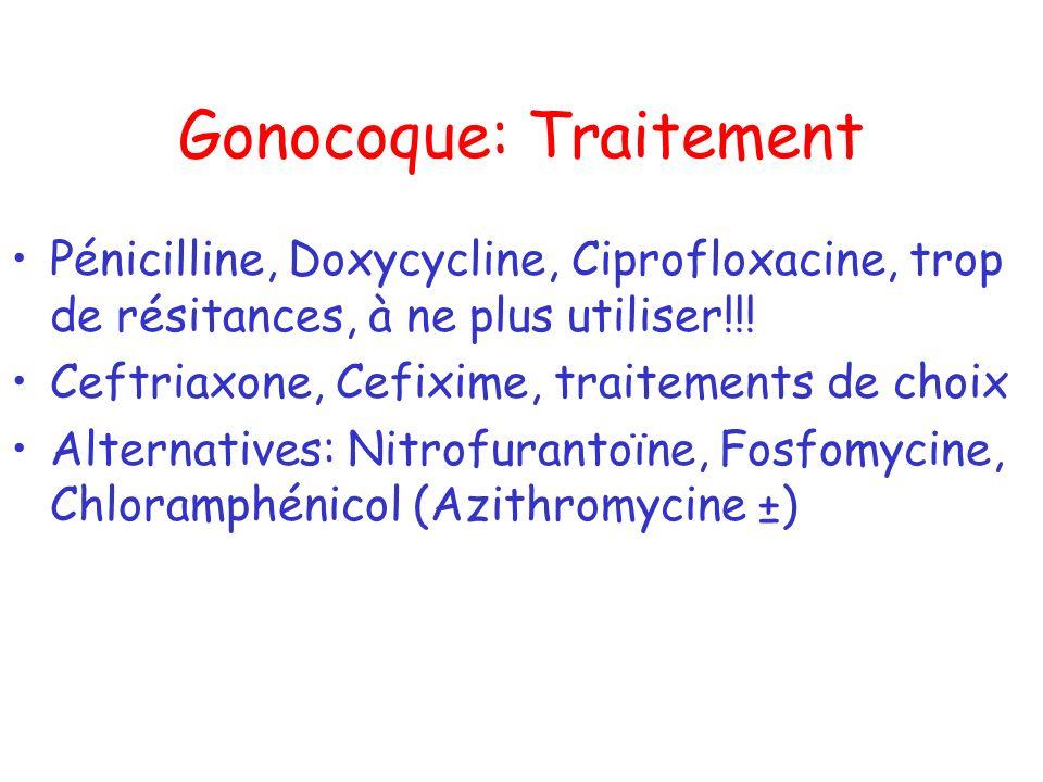 Gonocoque: Traitement Pénicilline, Doxycycline, Ciprofloxacine, trop de résitances, à ne plus utiliser!!! Ceftriaxone, Cefixime, traitements de choix