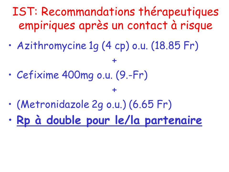 IST: Recommandations thérapeutiques empiriques après un contact à risque Azithromycine 1g (4 cp) o.u. (18.85 Fr) + Cefixime 400mg o.u. (9.-Fr) + (Metr