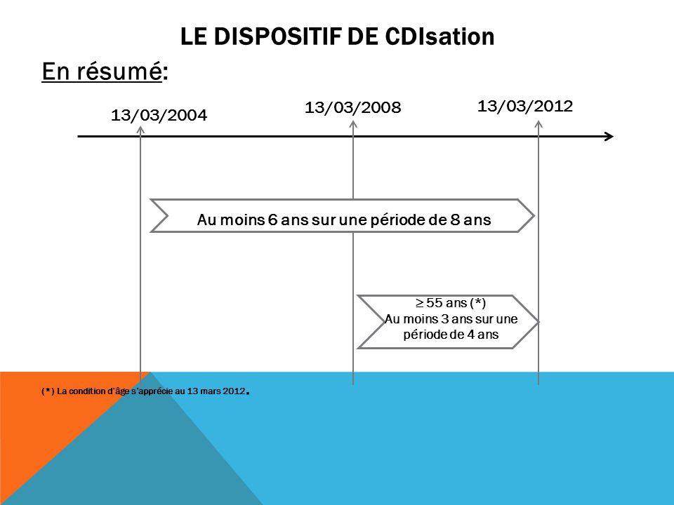 LE DISPOSITIF DE CDIsation En résumé: (*) La condition dâge sapprécie au 13 mars 2012. Au moins 6 ans sur une période de 8 ans 55 ans (*) Au moins 3 a