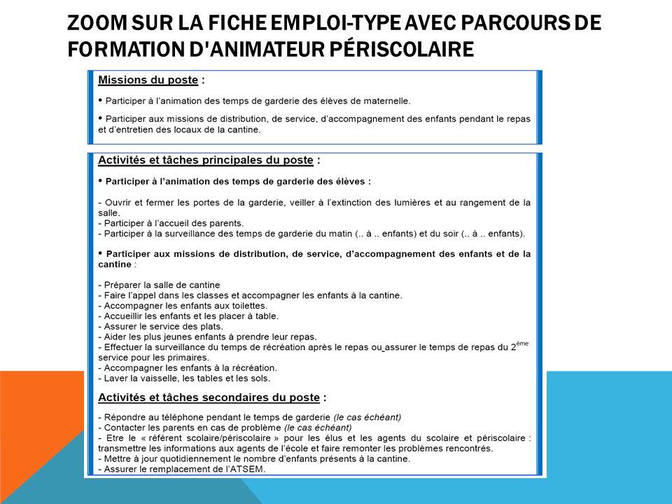 ZOOM SUR LA FICHE EMPLOI-TYPE AVEC PARCOURS DE FORMATION D'ANIMATEUR PÉRISCOLAIRE