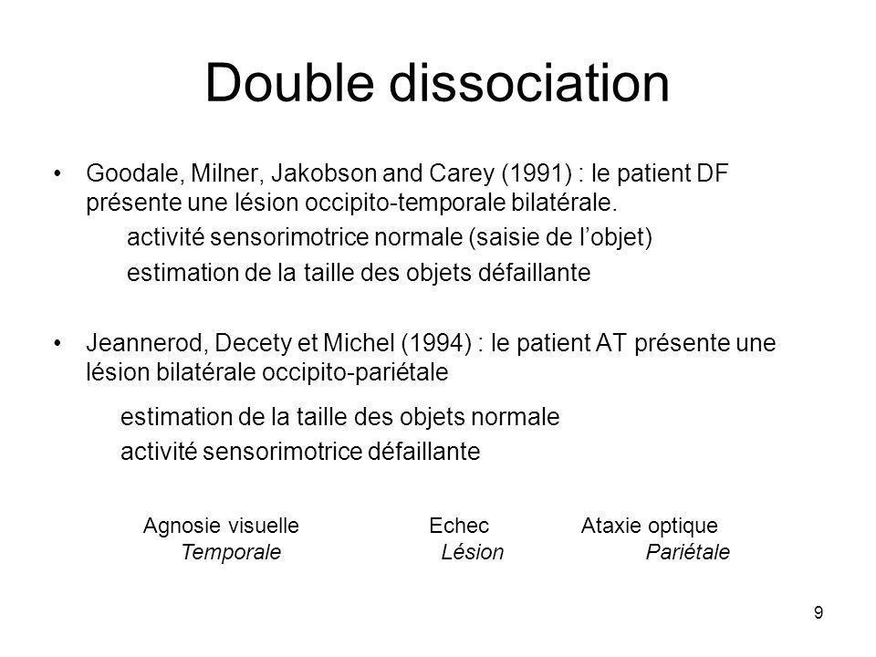 9 Double dissociation Goodale, Milner, Jakobson and Carey (1991) : le patient DF présente une lésion occipito-temporale bilatérale.