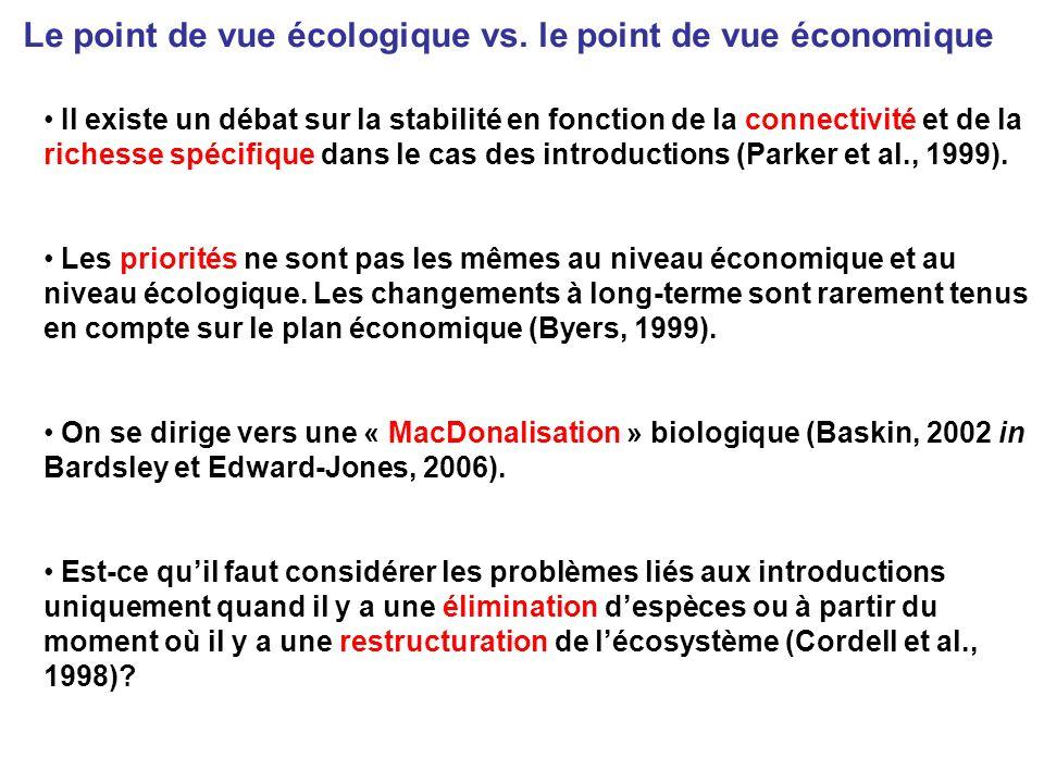 Il existe un débat sur la stabilité en fonction de la connectivité et de la richesse spécifique dans le cas des introductions (Parker et al., 1999).