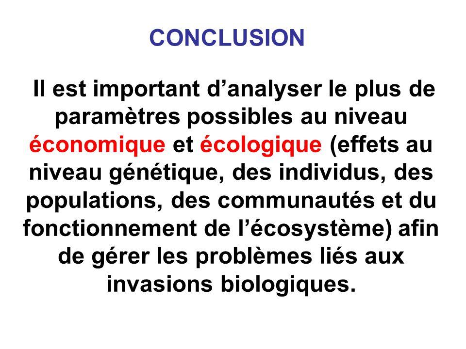 Il est important danalyser le plus de paramètres possibles au niveau économique et écologique (effets au niveau génétique, des individus, des populations, des communautés et du fonctionnement de lécosystème) afin de gérer les problèmes liés aux invasions biologiques.