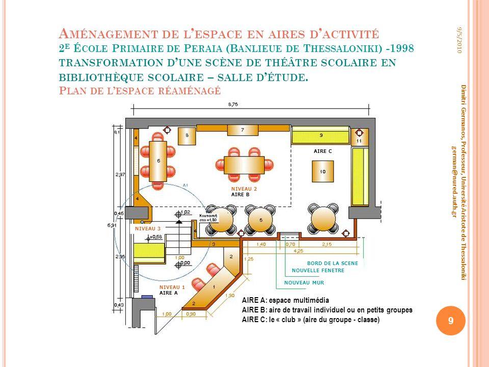 A MÉNAGEMENT DE L ESPACE EN AIRES D ACTIVITÉ 2 E É COLE P RIMAIRE DE P ERAIA (B ANLIEUE DE T HESSALONIKI ) -1998 TRANSFORMATION D UNE SCÈNE DE THÉÂTRE