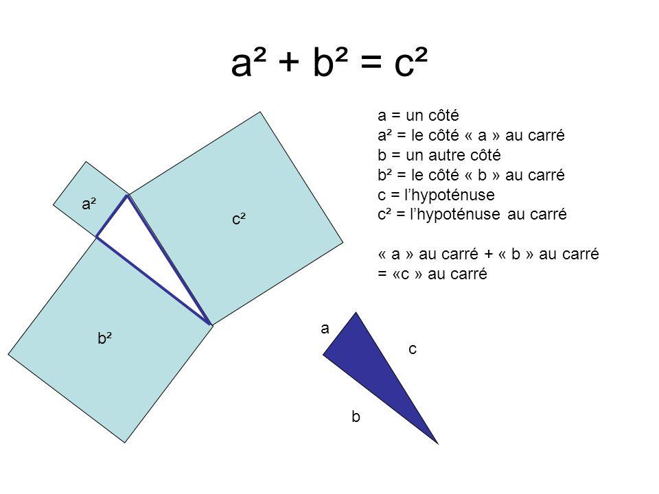a² + b² = c² a b c a² b² c² a = un côté a² = le côté « a » au carré b = un autre côté b² = le côté « b » au carré c = lhypoténuse c² = lhypoténuse au carré « a » au carré + « b » au carré = «c » au carré