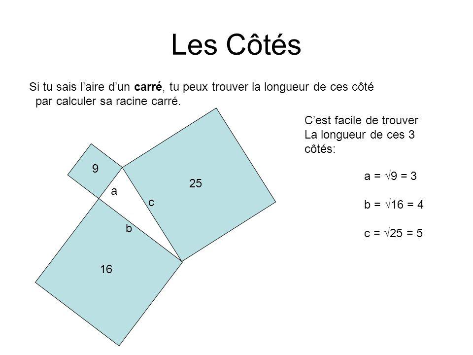 Les Côtés Si tu sais laire dun carré, tu peux trouver la longueur de ces côté par calculer sa racine carré. 9 16 25 Cest facile de trouver La longueur