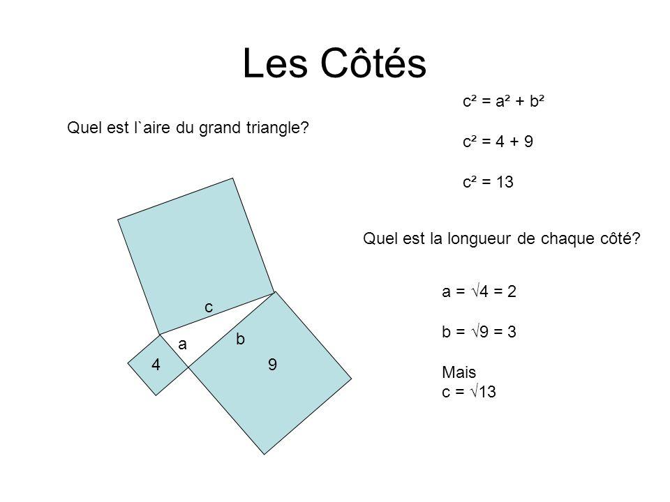 Les Côtés 94 Quel est l`aire du grand triangle? a b c c² = a² + b² c² = 4 + 9 c² = 13 a = 4 = 2 b = 9 = 3 Mais c = 13 Quel est la longueur de chaque c