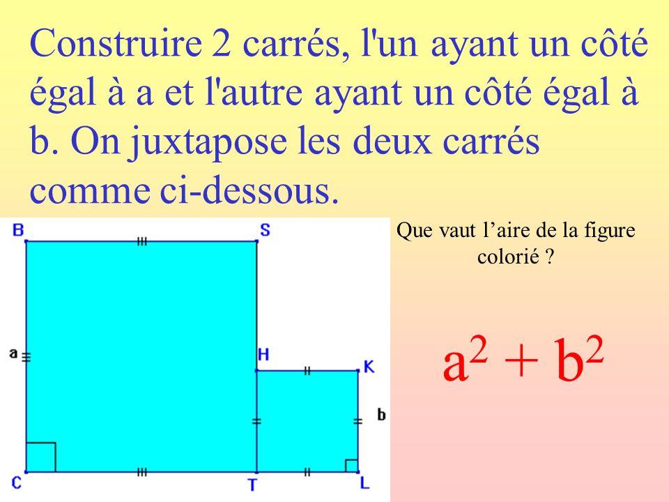Construire 2 carrés, l'un ayant un côté égal à a et l'autre ayant un côté égal à b. On juxtapose les deux carrés comme ci-dessous. Que vaut laire de l
