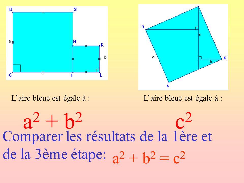 Comparer les résultats de la 1ère et de la 3ème étape: Laire bleue est égale à : a 2 + b 2 c2c2 a 2 + b 2 = c 2