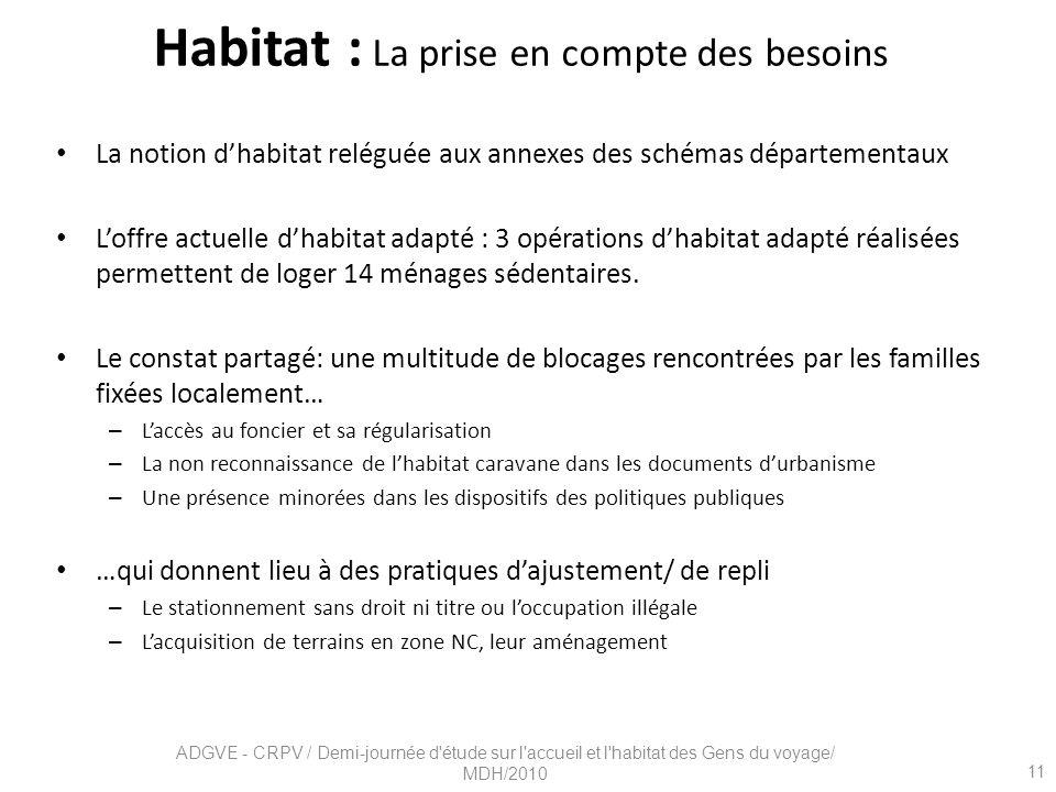 Habitat : La prise en compte des besoins La notion dhabitat reléguée aux annexes des schémas départementaux Loffre actuelle dhabitat adapté : 3 opérations dhabitat adapté réalisées permettent de loger 14 ménages sédentaires.