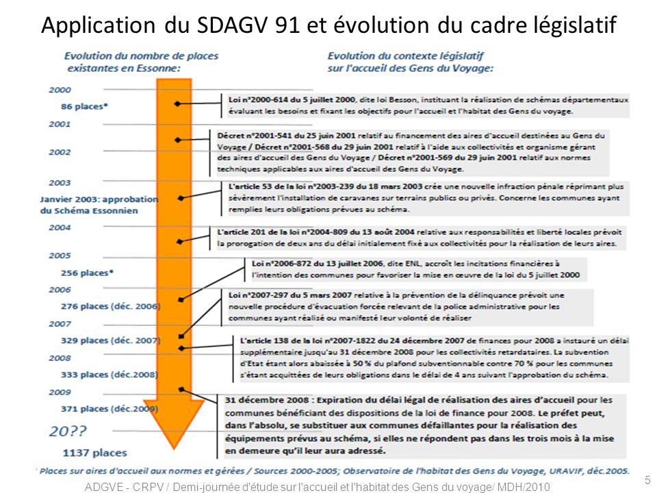 Application du SDAGV 91 et évolution du cadre législatif 5 ADGVE - CRPV / Demi-journée d étude sur l accueil et l habitat des Gens du voyage/ MDH/2010
