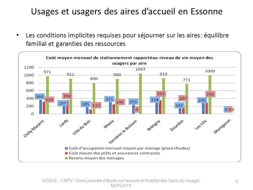 Usages et usagers des aires daccueil en Essonne Les conditions implicites requises pour séjourner sur les aires: équilibre familial et garanties des r