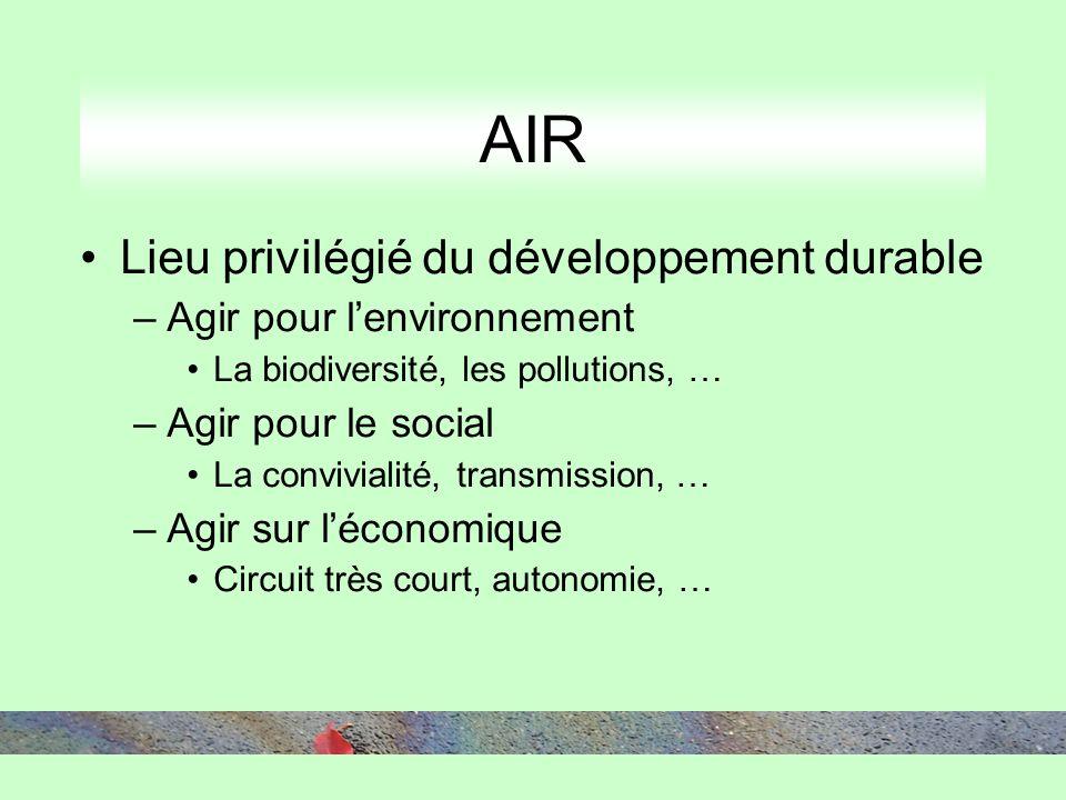 AIR Lieu privilégié du développement durable –Agir pour lenvironnement La biodiversité, les pollutions, … –Agir pour le social La convivialité, transmission, … –Agir sur léconomique Circuit très court, autonomie, …