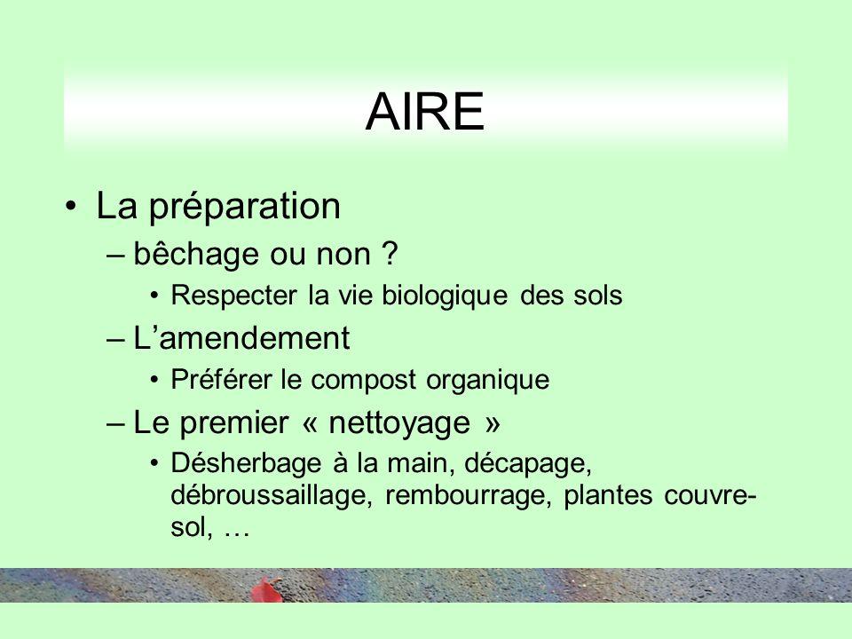 AIRE La préparation –bêchage ou non ? Respecter la vie biologique des sols –Lamendement Préférer le compost organique –Le premier « nettoyage » Désher