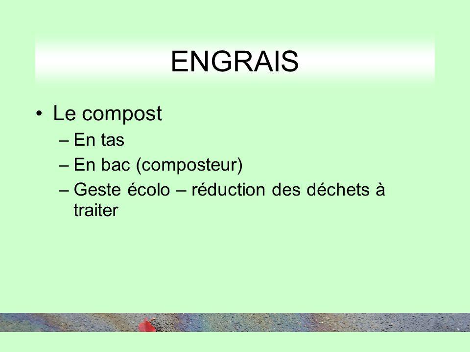 ENGRAIS Le compost –En tas –En bac (composteur) –Geste écolo – réduction des déchets à traiter