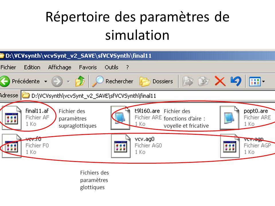 Répertoire des paramètres de simulation Fichier des paramètres supraglottiques Fichier des fonctions daire : voyelle et fricative Fichiers des paramètres glottiques