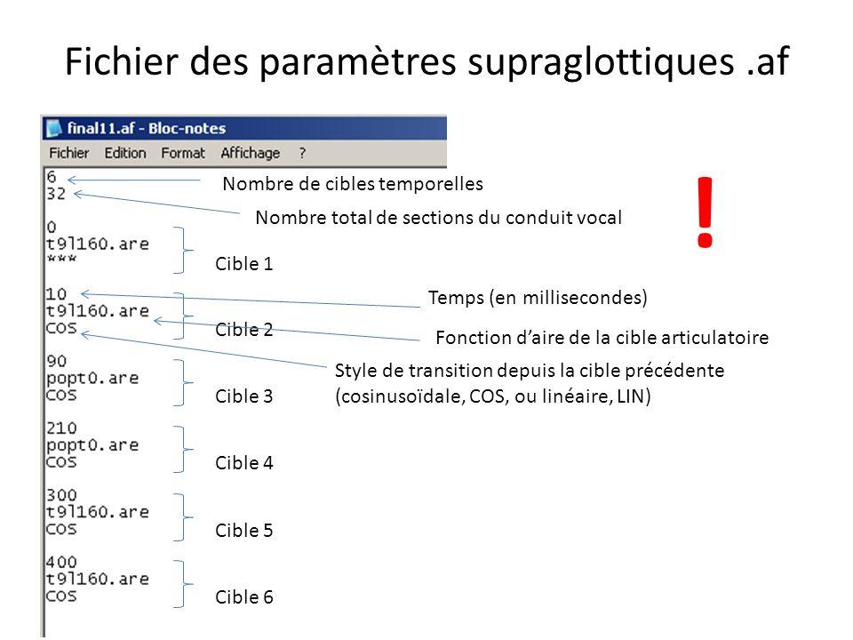 Fichier des paramètres supraglottiques.af Nombre de cibles temporelles Nombre total de sections du conduit vocal .