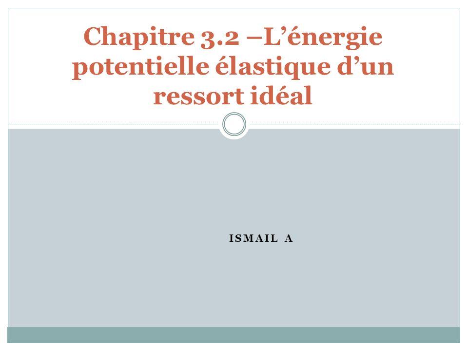 ISMAIL A Chapitre 3.2 –Lénergie potentielle élastique dun ressort idéal