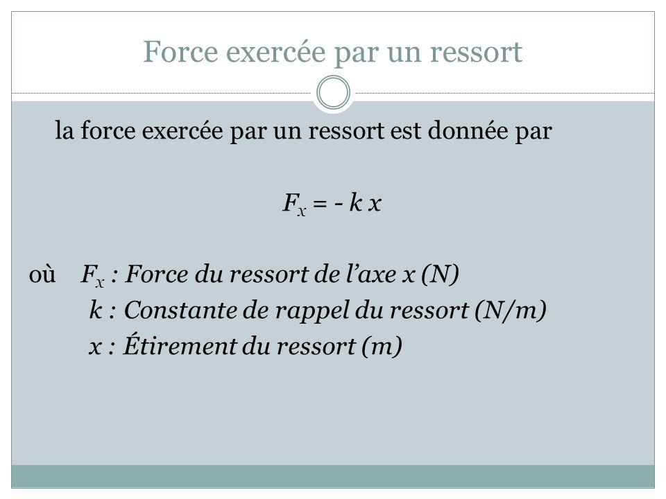 Force exercée par un ressort la force exercée par un ressort est donnée par F x = - k x où F x : Force du ressort de laxe x (N) k : Constante de rappe