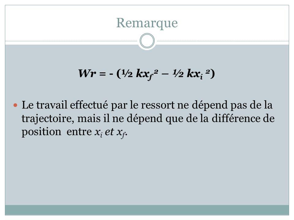Remarque Wr = - (½ kx f 2 – ½ kx i 2 ) Le travail effectué par le ressort ne dépend pas de la trajectoire, mais il ne dépend que de la différence de p