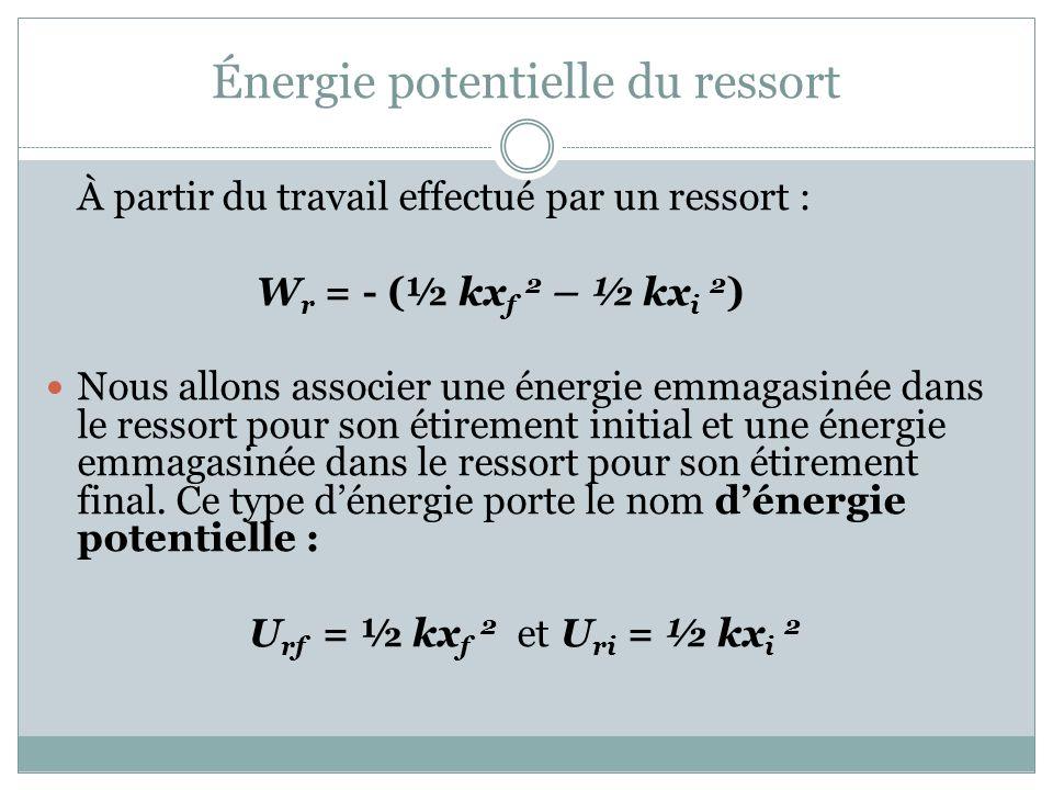 Énergie potentielle du ressort À partir du travail effectué par un ressort : W r = - (½ kx f 2 – ½ kx i 2 ) Nous allons associer une énergie emmagasin