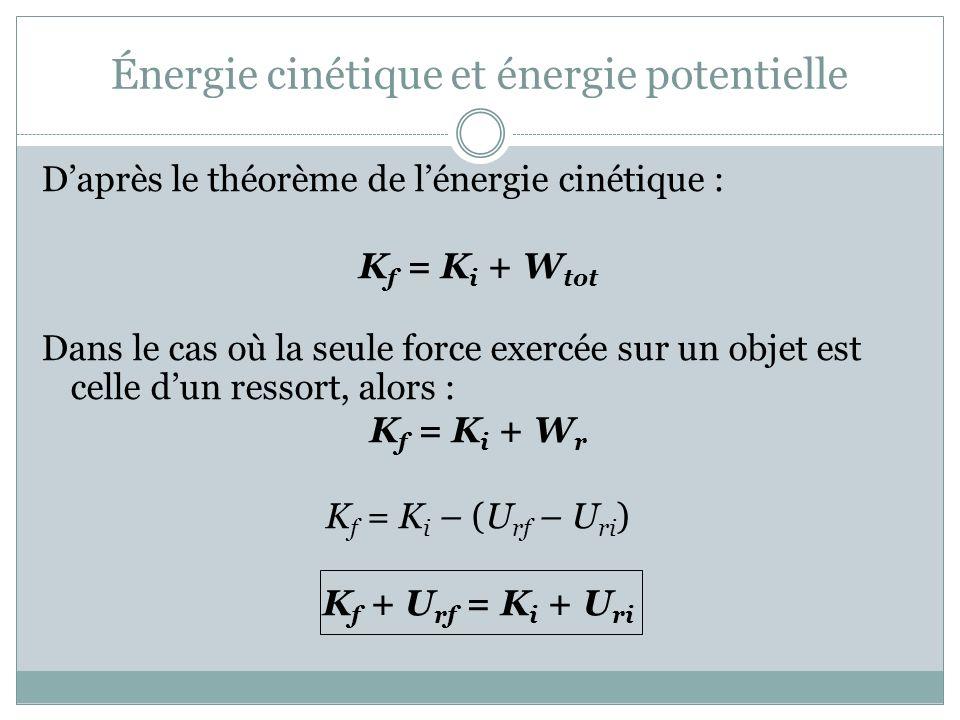 Énergie cinétique et énergie potentielle Daprès le théorème de lénergie cinétique : K f = K i + W tot Dans le cas où la seule force exercée sur un obj