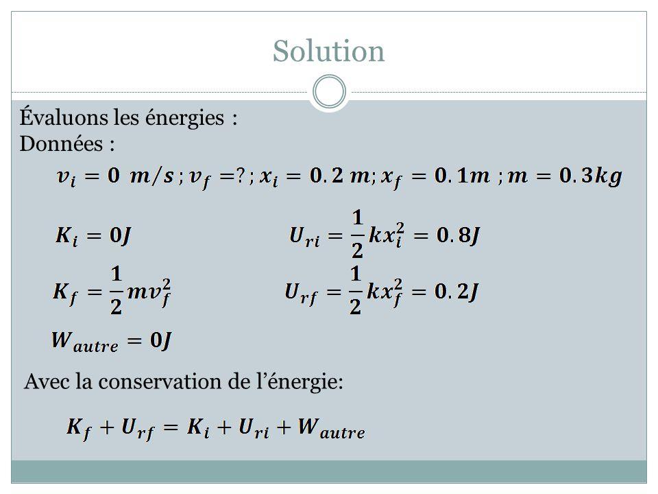 Solution Évaluons les énergies : Données : Avec la conservation de lénergie: