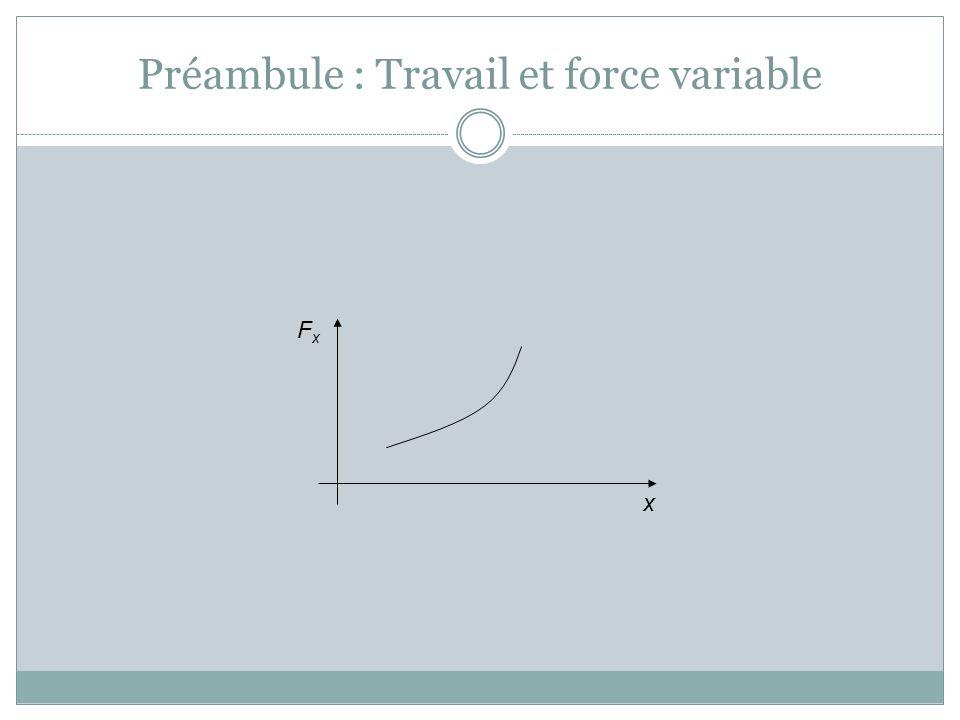 Préambule : Travail et force variable x FxFx