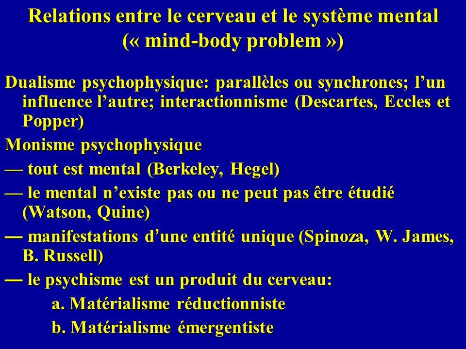 Relations entre le cerveau et le système mental (« mind-body problem ») Dualisme psychophysique: parallèles ou synchrones; lun influence lautre; inter
