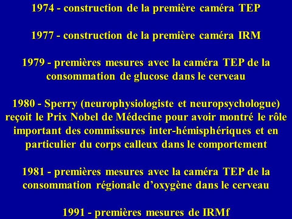1974 - construction de la première caméra TEP 1977 - construction de la première caméra IRM 1979 - premières mesures avec la caméra TEP de la consomma