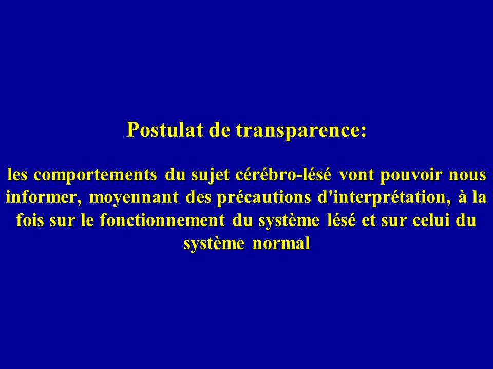 Postulat de transparence: les comportements du sujet cérébro-lésé vont pouvoir nous informer, moyennant des précautions d'interprétation, à la fois su