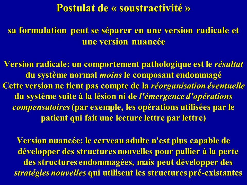 Postulat de « soustractivité » sa formulation peut se séparer en une version radicale et une version nuancée Version radicale: un comportement patholo