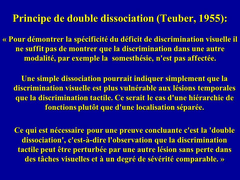 Teuber (1959): la double dissociation exige que le symptôme A apparaisse lors de lésions dans une structure mais non dans une autre, et que le symptôme B apparaisse lors de lésions dans la dernière structure mais non dans la première.