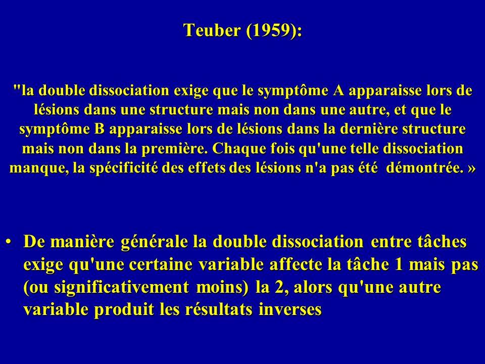 Teuber (1959):