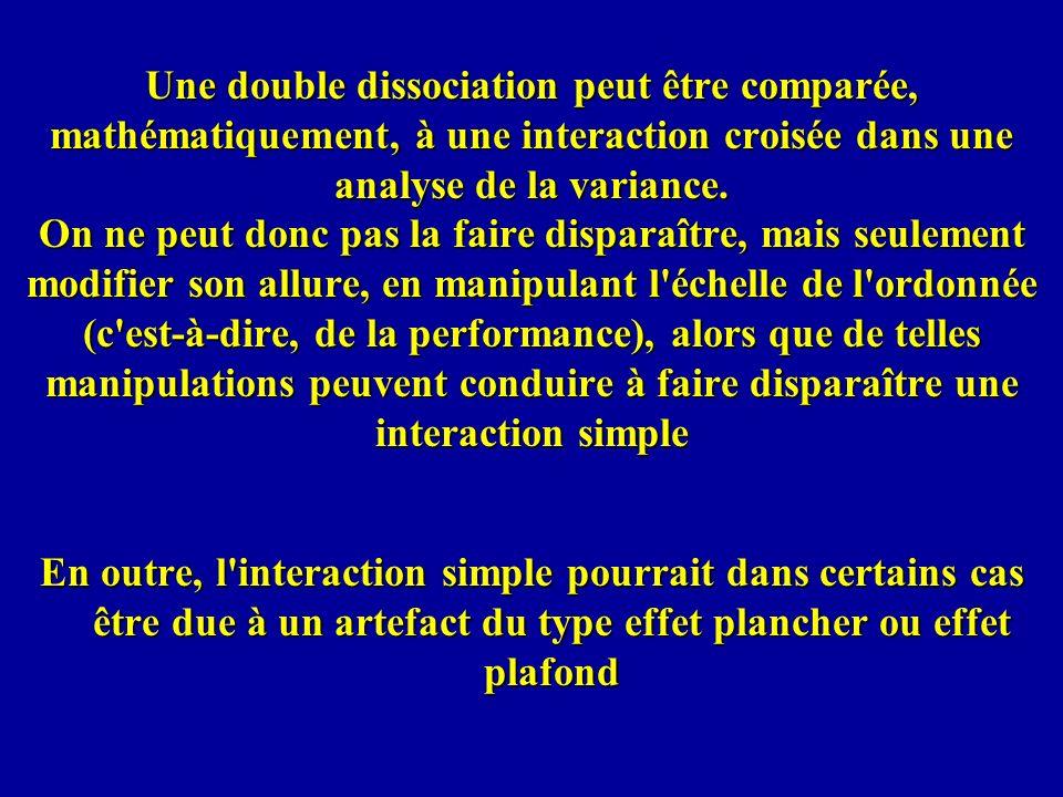 Une double dissociation peut être comparée, mathématiquement, à une interaction croisée dans une analyse de la variance. On ne peut donc pas la faire