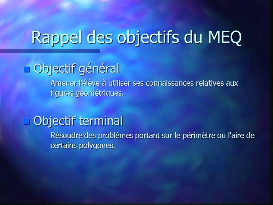 Rappel des objectifs du MEQ n Objectif général Amener l'élève à utiliser ses connaissances relatives aux figures géométriques. n Objectif terminal Rés