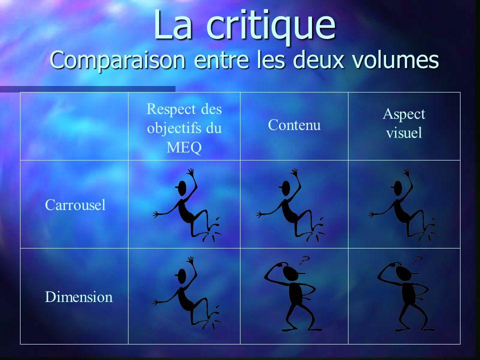Respect des objectifs du MEQ Contenu Aspect visuel Carrousel Dimension La critique Comparaison entre les deux volumes