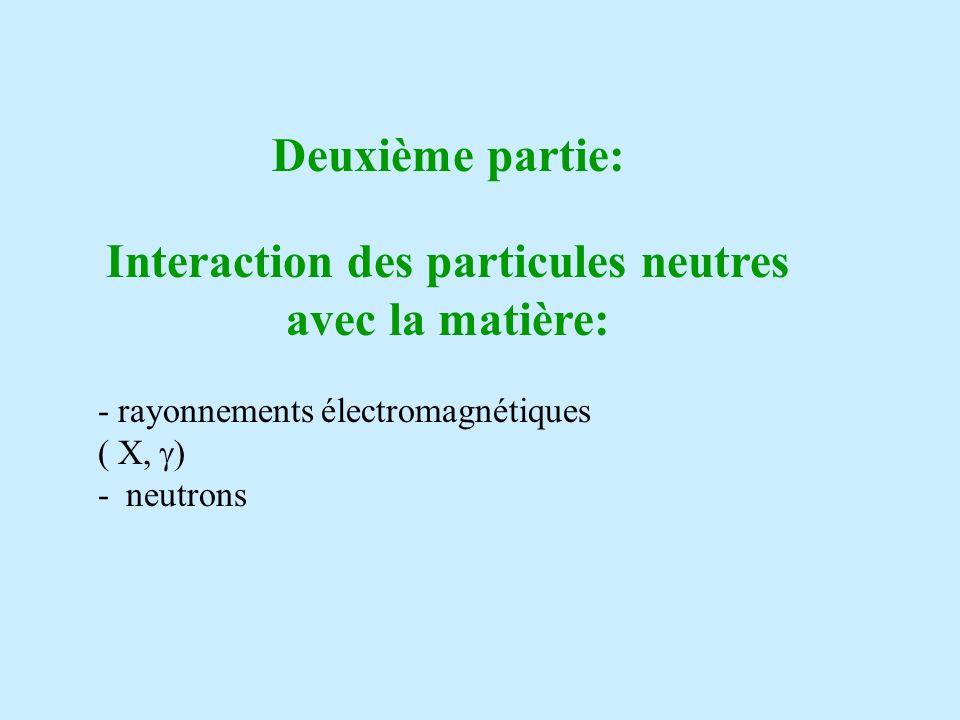 Deuxième partie: Interaction des particules neutres avec la matière: - rayonnements électromagnétiques ( X, ) - neutrons