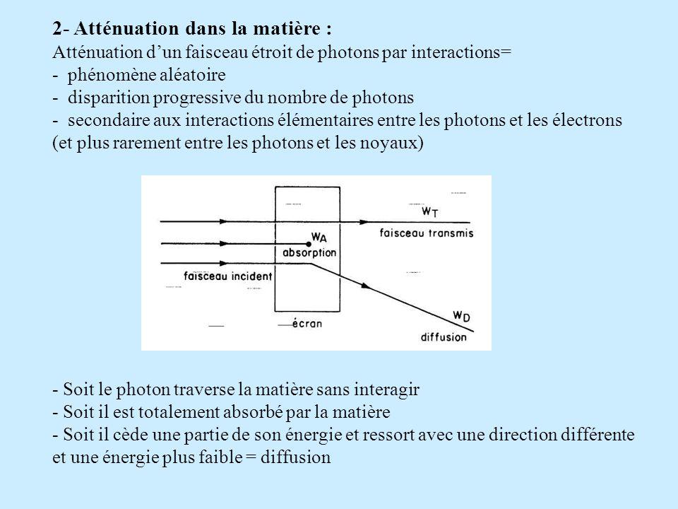 2- Atténuation dans la matière : Atténuation dun faisceau étroit de photons par interactions= - phénomène aléatoire - disparition progressive du nombre de photons - secondaire aux interactions élémentaires entre les photons et les électrons (et plus rarement entre les photons et les noyaux) - Soit le photon traverse la matière sans interagir - Soit il est totalement absorbé par la matière - Soit il cède une partie de son énergie et ressort avec une direction différente et une énergie plus faible = diffusion