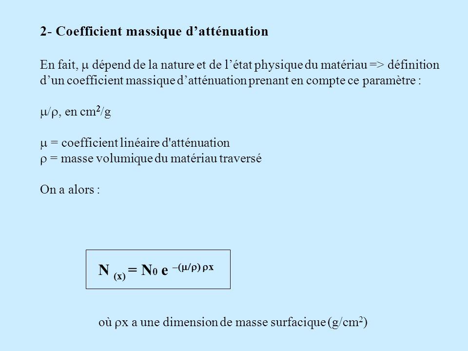 2- Coefficient massique datténuation En fait, dépend de la nature et de létat physique du matériau => définition dun coefficient massique datténuation prenant en compte ce paramètre :, en cm g = coefficient linéaire d atténuation = masse volumique du matériau traversé On a alors : N (x) = N 0 e –( x où x a une dimension de masse surfacique (g/cm 2 )