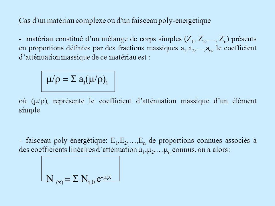 Cas d un matériau complexe ou d un faisceau poly-énergétique - matériau constitué dun mélange de corps simples (Z 1, Z 2,…, Z n ) présents en proportions définies par des fractions massiques a 1,a 2,…,a n, le coefficient datténuation massique de ce matériau est : a i i où i représente le coefficient datténuation massique dun élément simple -faisceau poly-énergétique: E 1,E 2,…,E n de proportions connues associés à des coefficients linéaires datténuation 1 2 … n connus, on a alors: x N i,0 e - i x